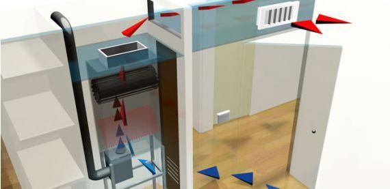 syst me ribo double flux s quentiel chauffage climatisation et ventilation tout en un. Black Bedroom Furniture Sets. Home Design Ideas