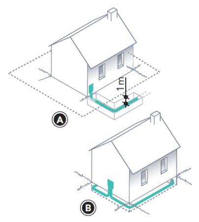 installation lectrique ce que vous devez savoir sur la norme nfc 15 100. Black Bedroom Furniture Sets. Home Design Ideas