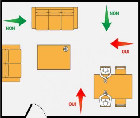 conseils d 39 utilisation de la climatisation. Black Bedroom Furniture Sets. Home Design Ideas