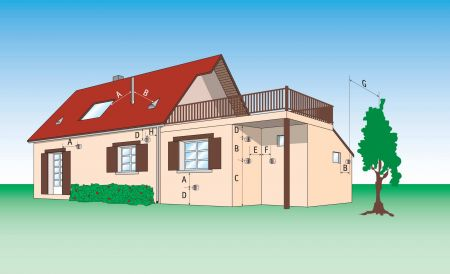 La chaudi re gaz condensation - Forum comparatif chaudieres a condensation ...