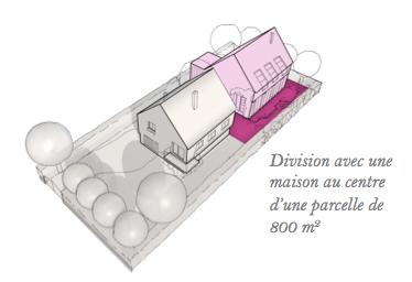 Division parcellaire comment diviser son terrain for Construire une 2eme maison sur son terrain