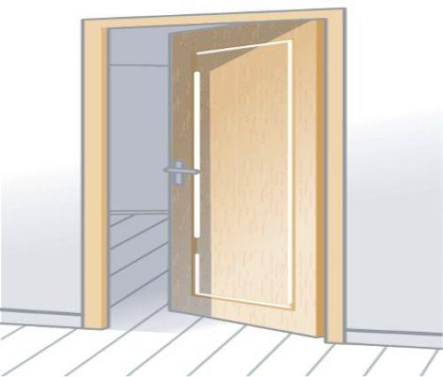 le sens d 39 ouverture d 39 une porte poussant gauche poussant droit. Black Bedroom Furniture Sets. Home Design Ideas